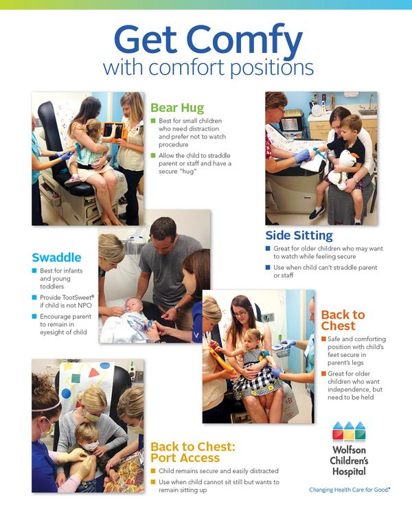 Comfort positions flyer by Wolfson Children's Hospital