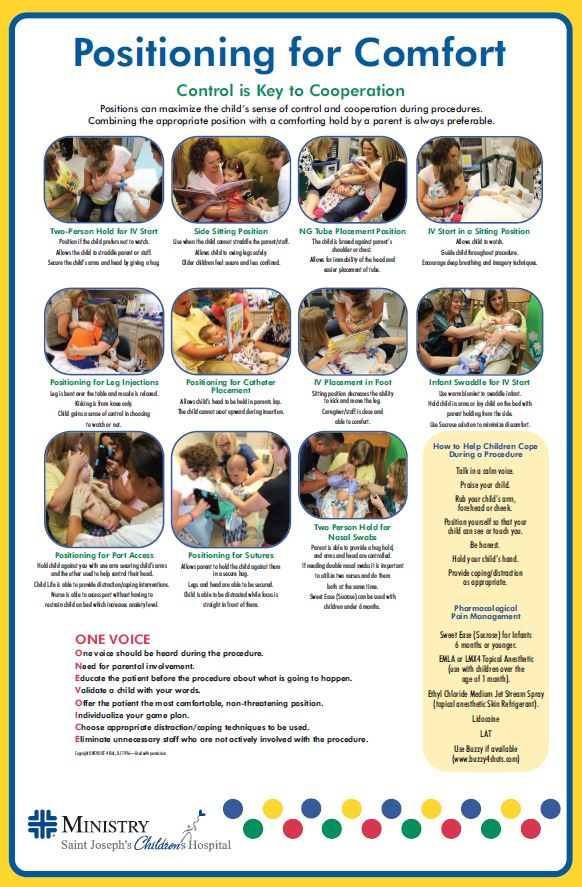 Positioning for Comfort poster from Saint Joseph's Children's Hospital