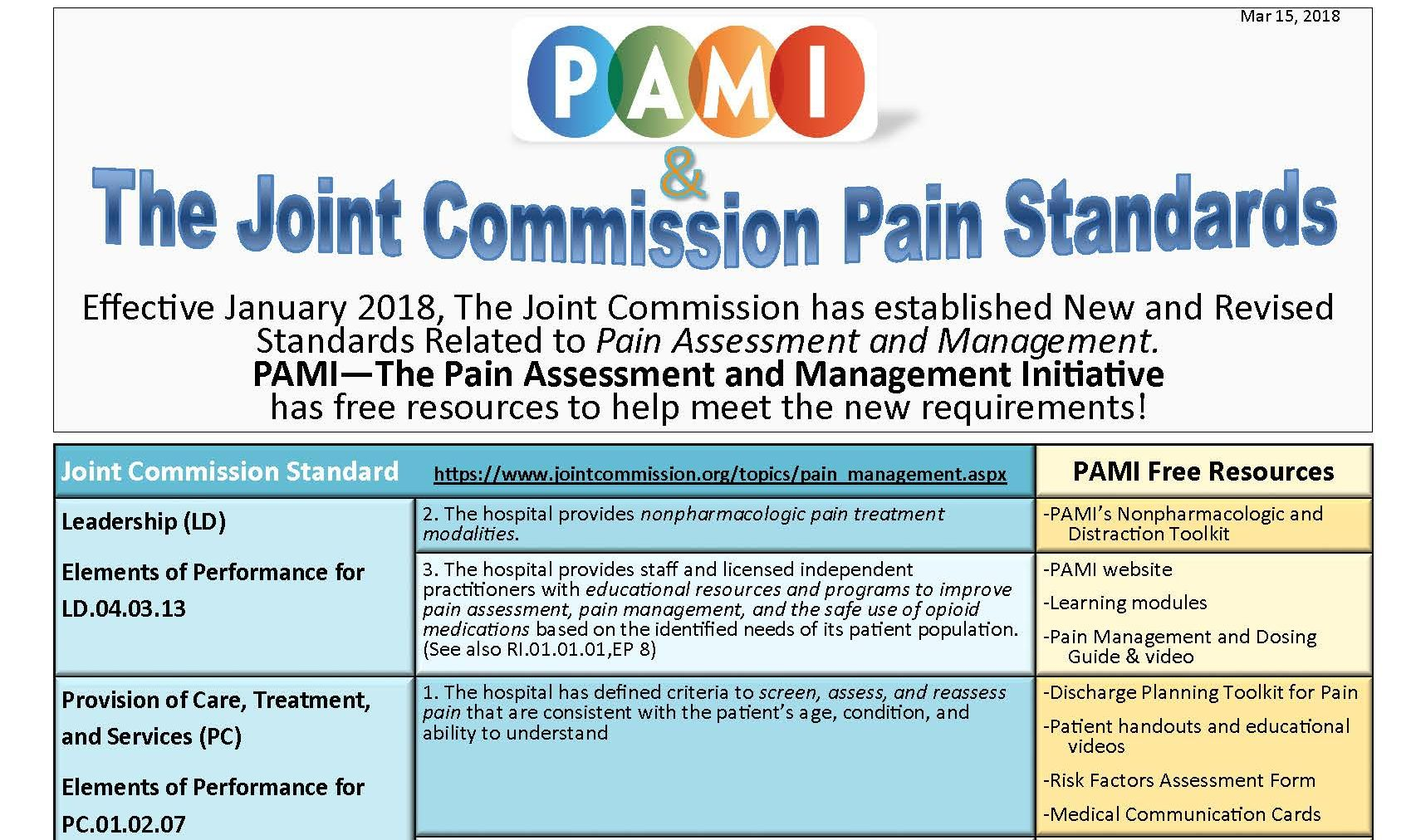 PAMI and The Joint Commission Pain Standards » Pain