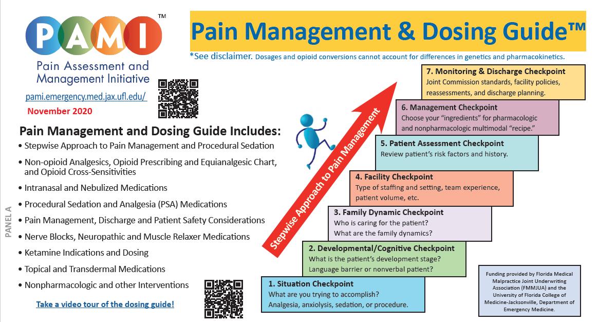 2020 PAMI Dosing Guide Panel A